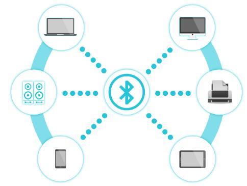 Bluetooth là thiết bị giúp kết nối không dây