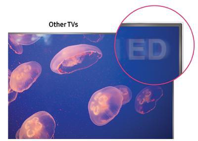 Logo của kênh đã bị lưu trên màn hình mãi mãi