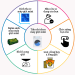 10 máy giặt mini vô cùng tiện lợi khi phải giặt ít quần áo